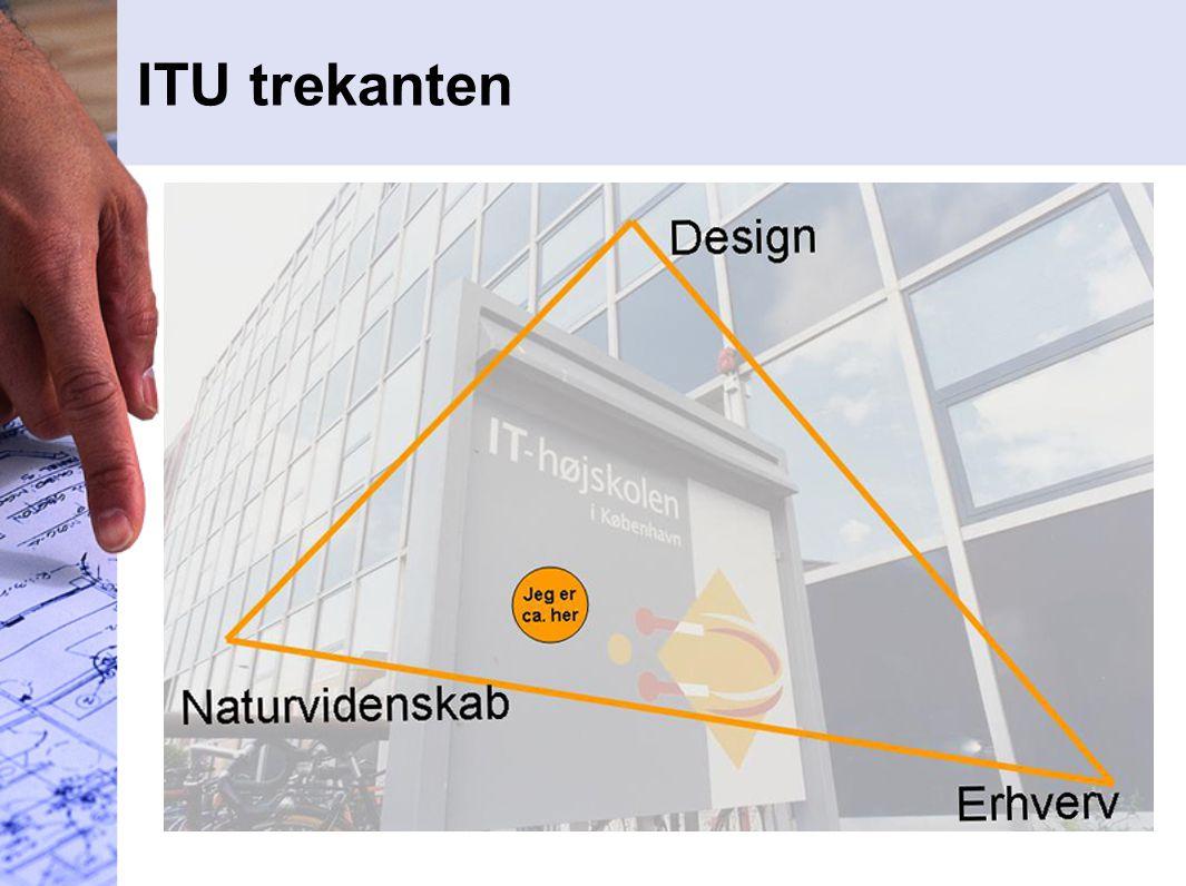 ITU trekanten