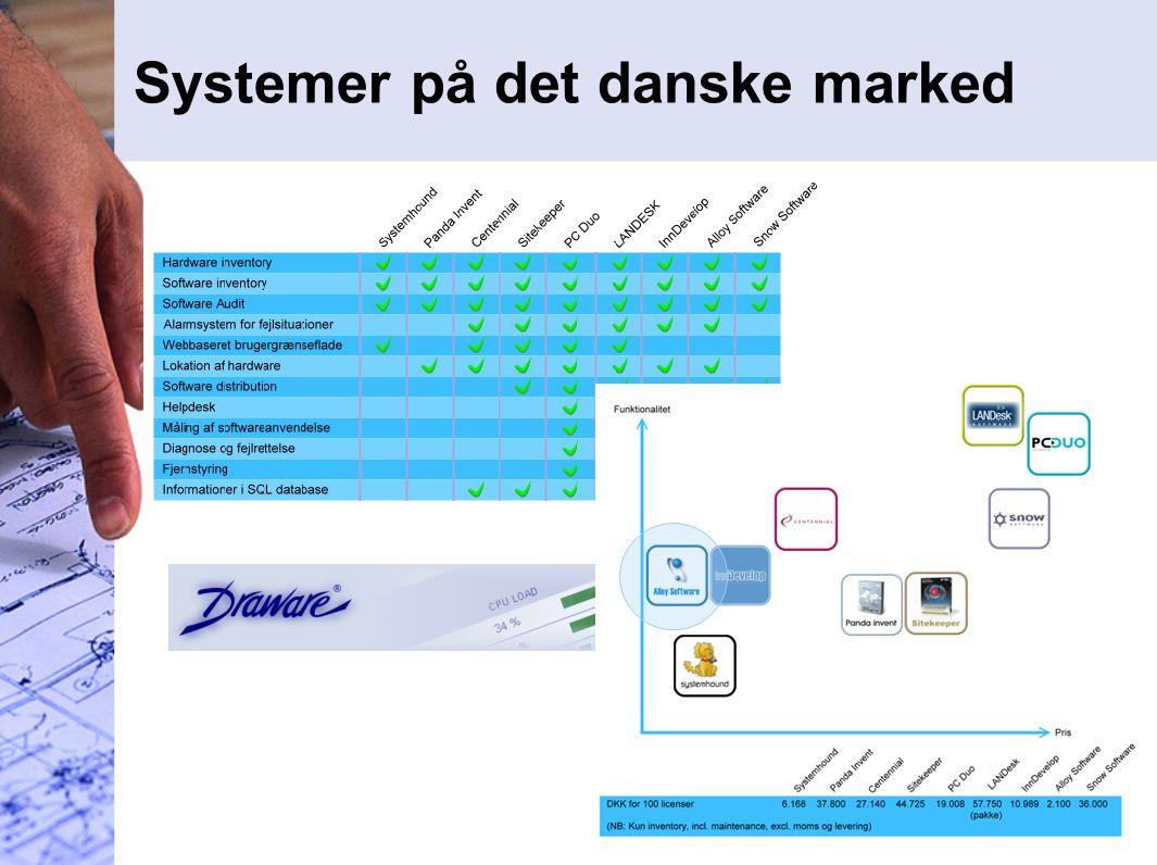 Systemer på det danske marked