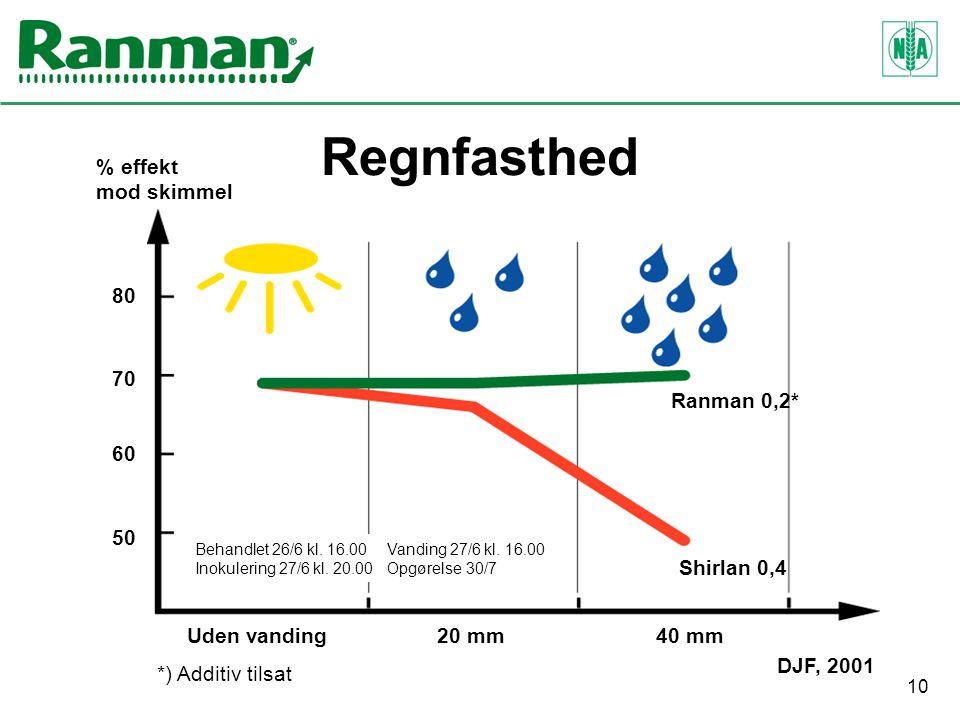 10 Regnfasthed Behandlet 26/6 kl. 16.00 Vanding 27/6 kl.