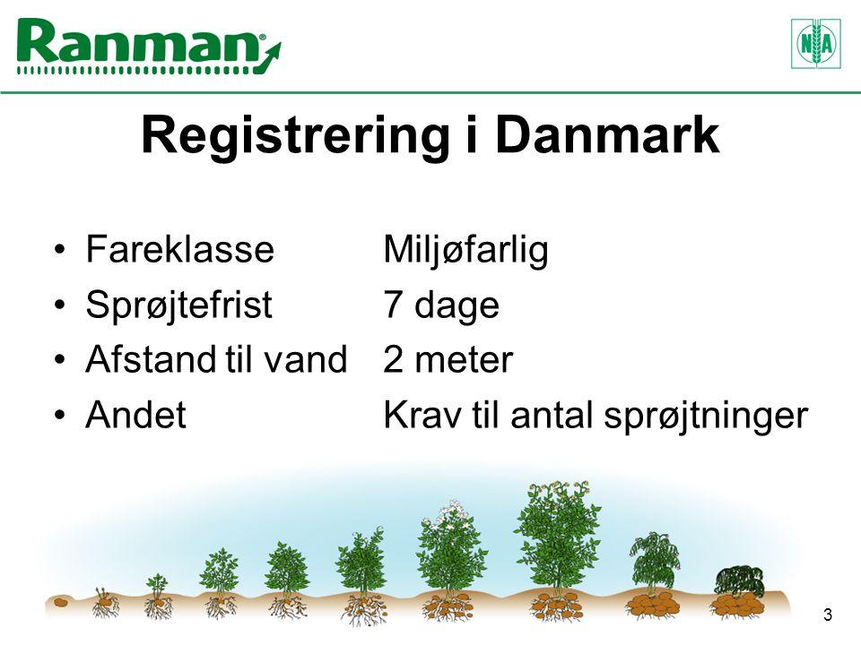 3 Registrering i Danmark FareklasseMiljøfarlig Sprøjtefrist7 dage Afstand til vand2 meter AndetKrav til antal sprøjtninger