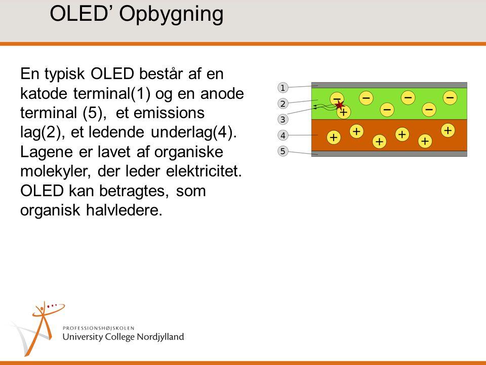 OLED' Opbygning En typisk OLED består af en katode terminal(1) og en anode terminal (5), et emissions lag(2), et ledende underlag(4).