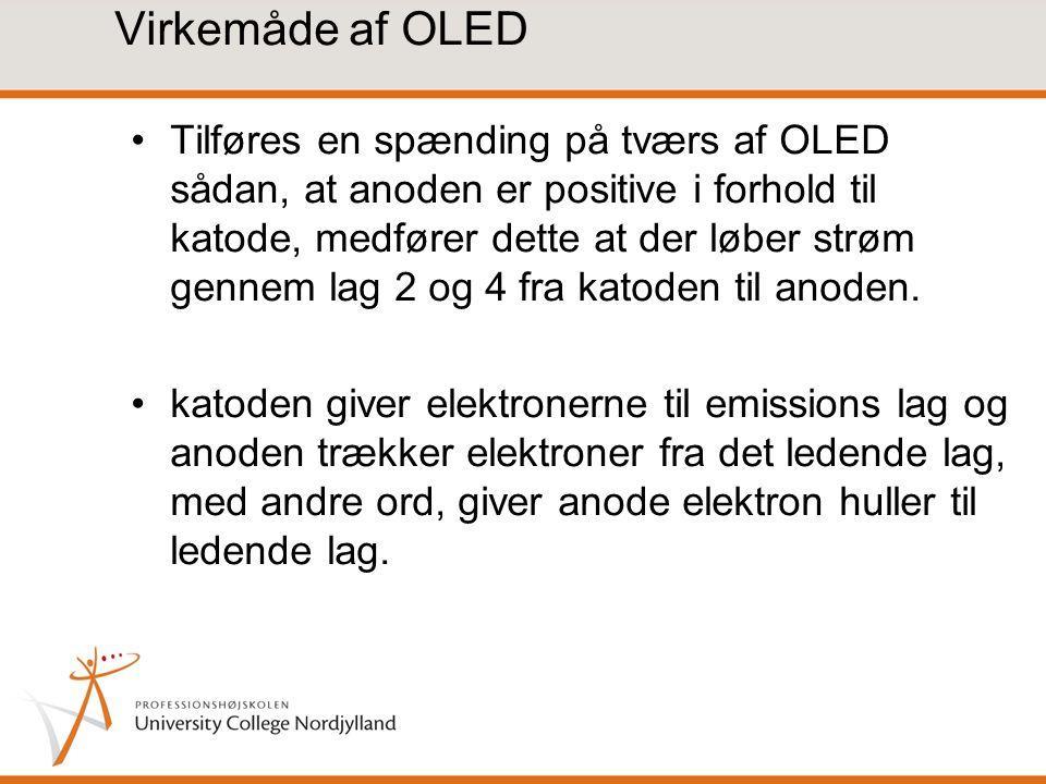 Virkemåde af OLED Tilføres en spænding på tværs af OLED sådan, at anoden er positive i forhold til katode, medfører dette at der løber strøm gennem lag 2 og 4 fra katoden til anoden.