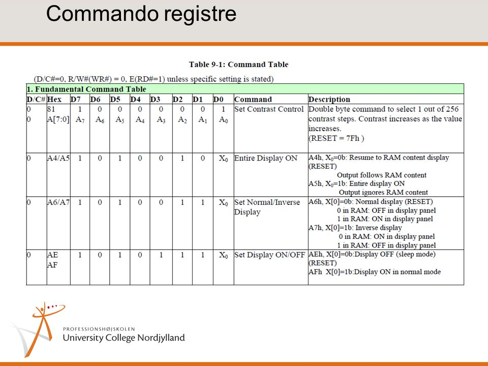 Commando registre