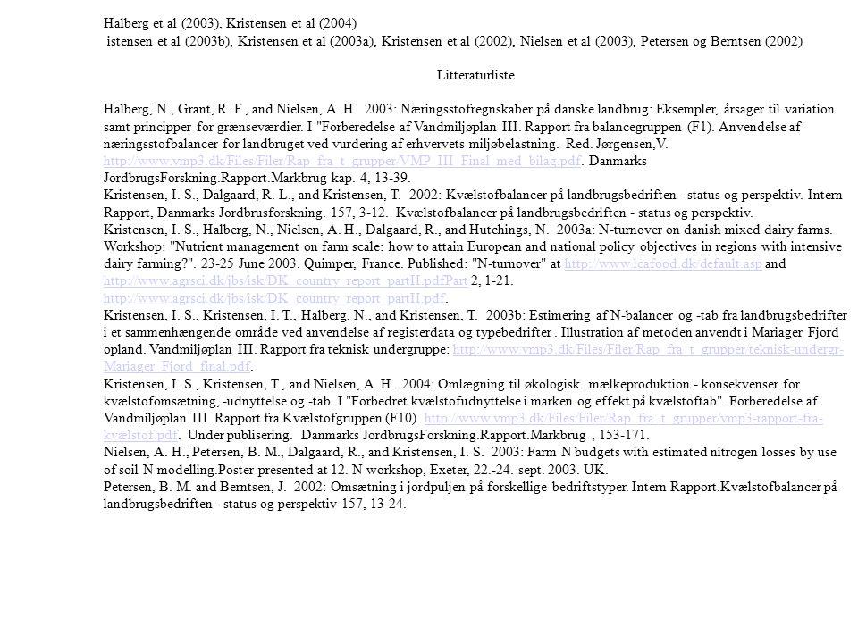 Halberg et al (2003), Kristensen et al (2004) istensen et al (2003b), Kristensen et al (2003a), Kristensen et al (2002), Nielsen et al (2003), Petersen og Berntsen (2002) Litteraturliste Halberg, N., Grant, R.