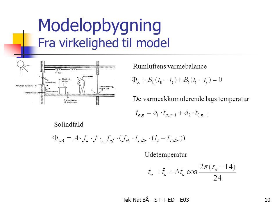 Tek-Nat BÅ - ST + ED - E0310 Modelopbygning Fra virkelighed til model Solindfald Rumluftens varmebalance De varmeakkumulerende lags temperatur Udetemperatur