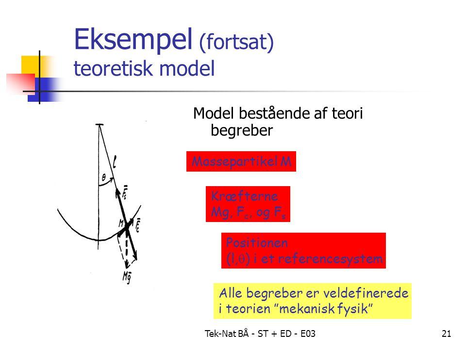 Tek-Nat BÅ - ST + ED - E0321 Eksempel (fortsat) teoretisk model Model bestående af teori begreber Massepartikel M Kræfterne Mg, F c, og F s Positionen (l,  ) i et referencesystem Alle begreber er veldefinerede i teorien mekanisk fysik