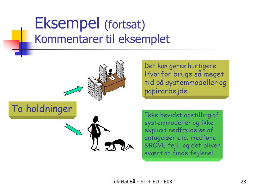 Tek-Nat BÅ - ST + ED - E0323 Eksempel (fortsat) Kommentarer til eksemplet To holdninger Det kan gøres hurtigere Hvorfor bruge så meget tid på systemmodeller og papirarbejde Ikke bevidst opstilling af systemmodeller og ikke explicit nedfældelse af antagelser etc.