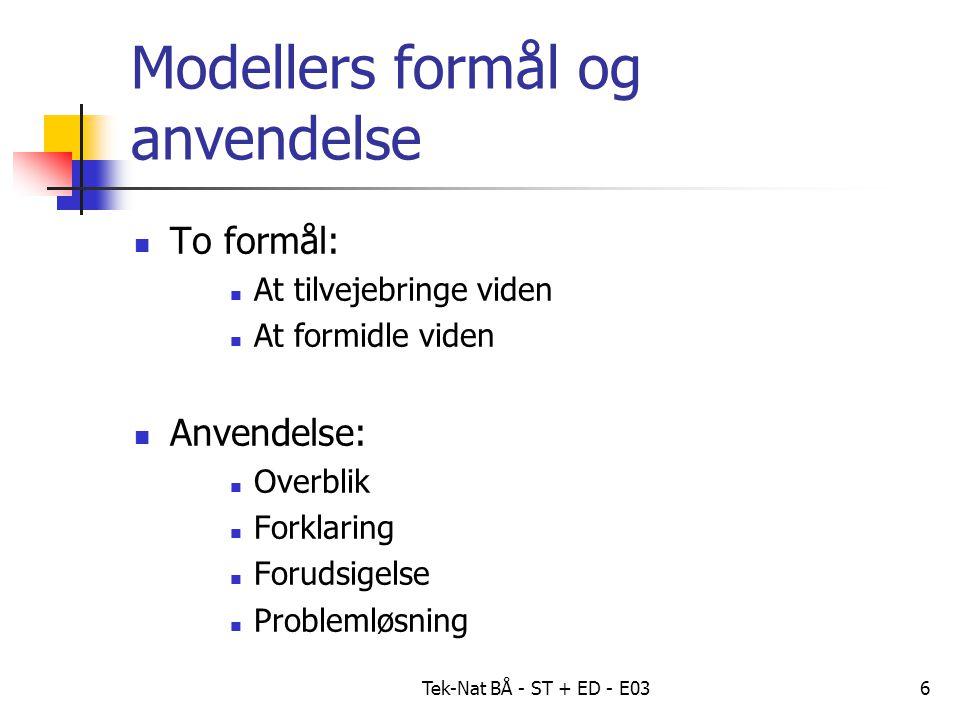 Tek-Nat BÅ - ST + ED - E036 Modellers formål og anvendelse To formål: At tilvejebringe viden At formidle viden Anvendelse: Overblik Forklaring Forudsigelse Problemløsning