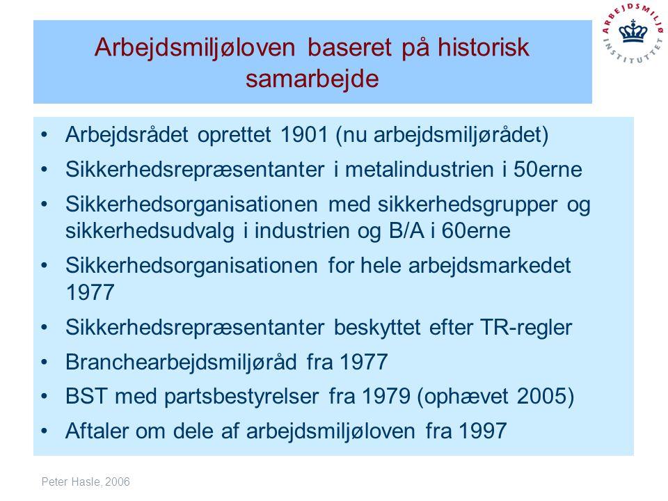 Peter Hasle, 2006 Arbejdsmiljøloven baseret på historisk samarbejde Arbejdsrådet oprettet 1901 (nu arbejdsmiljørådet) Sikkerhedsrepræsentanter i metalindustrien i 50erne Sikkerhedsorganisationen med sikkerhedsgrupper og sikkerhedsudvalg i industrien og B/A i 60erne Sikkerhedsorganisationen for hele arbejdsmarkedet 1977 Sikkerhedsrepræsentanter beskyttet efter TR-regler Branchearbejdsmiljøråd fra 1977 BST med partsbestyrelser fra 1979 (ophævet 2005) Aftaler om dele af arbejdsmiljøloven fra 1997