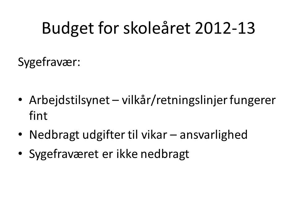 Budget for skoleåret 2012-13 Sygefravær: Arbejdstilsynet – vilkår/retningslinjer fungerer fint Nedbragt udgifter til vikar – ansvarlighed Sygefraværet er ikke nedbragt