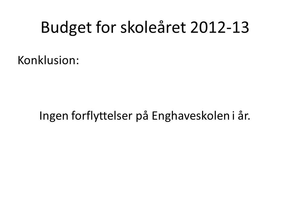 Budget for skoleåret 2012-13 Konklusion: Ingen forflyttelser på Enghaveskolen i år.