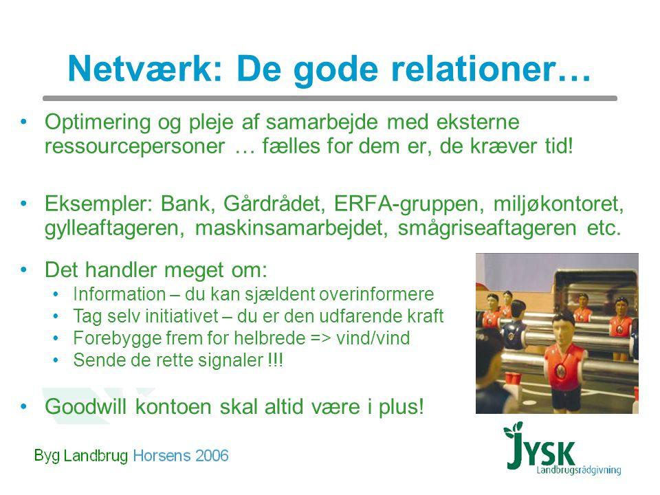 Netværk: De gode relationer… Optimering og pleje af samarbejde med eksterne ressourcepersoner … fælles for dem er, de kræver tid.
