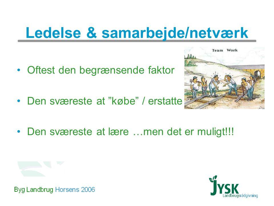 Ledelse & samarbejde/netværk Oftest den begrænsende faktor Den sværeste at købe / erstatte Den sværeste at lære …men det er muligt!!!