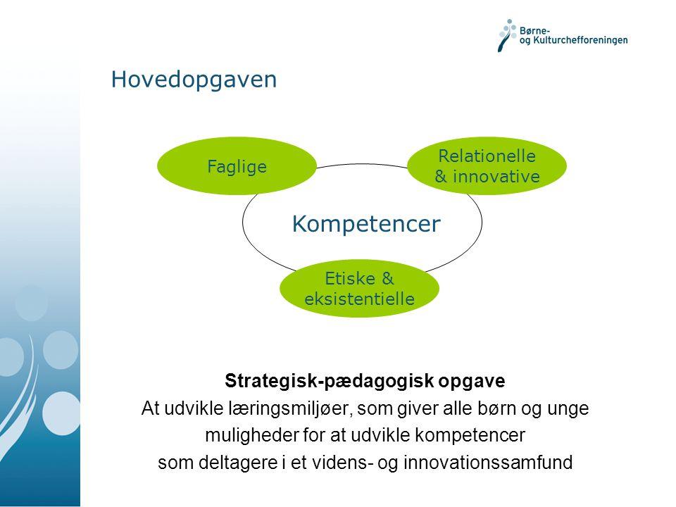 Etiske & eksistentielle Hovedopgaven Strategisk-pædagogisk opgave At udvikle læringsmiljøer, som giver alle børn og unge muligheder for at udvikle kompetencer som deltagere i et videns- og innovationssamfund Faglige Relationelle & innovative Kompetencer