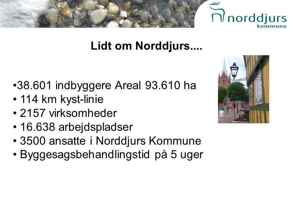 Lidt om Norddjurs....