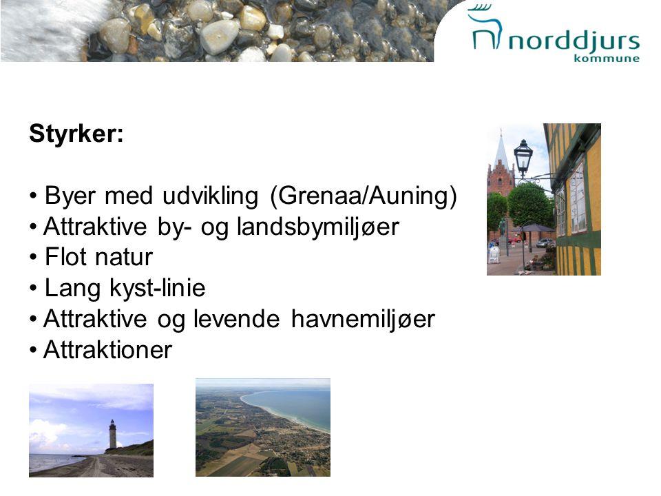 Styrker: Byer med udvikling (Grenaa/Auning) Attraktive by- og landsbymiljøer Flot natur Lang kyst-linie Attraktive og levende havnemiljøer Attraktioner