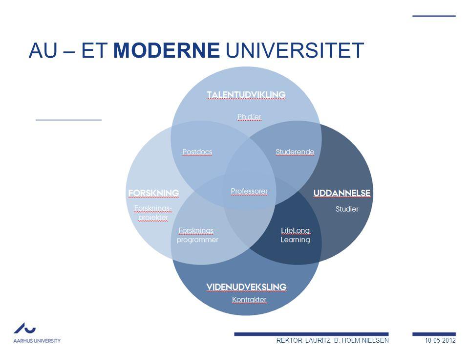 REKTOR LAURITZ B. HOLM-NIELSEN10-05-2012 AU – ET MODERNE UNIVERSITET