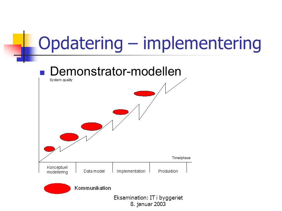 Eksamination: IT i byggeriet 8. januar 2003 Opdatering – implementering Demonstrator-modellen