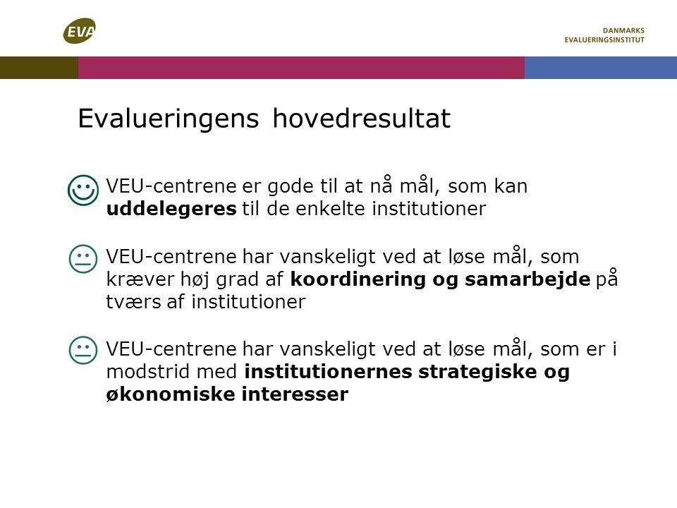 Evalueringens hovedresultat VEU-centrene er gode til at nå mål, som kan uddelegeres til de enkelte institutioner VEU-centrene har vanskeligt ved at løse mål, som kræver høj grad af koordinering og samarbejde på tværs af institutioner VEU-centrene har vanskeligt ved at løse mål, som er i modstrid med institutionernes strategiske og økonomiske interesser
