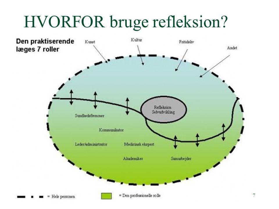 7 HVORFOR bruge refleksion?