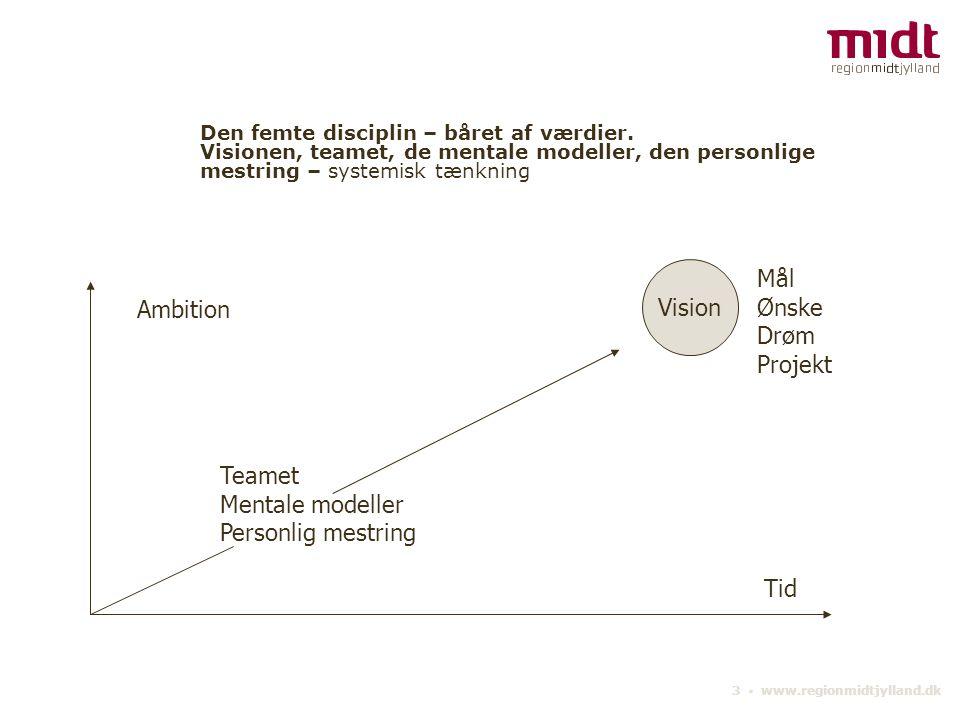 3 ▪ www.regionmidtjylland.dk Den femte disciplin – båret af værdier.
