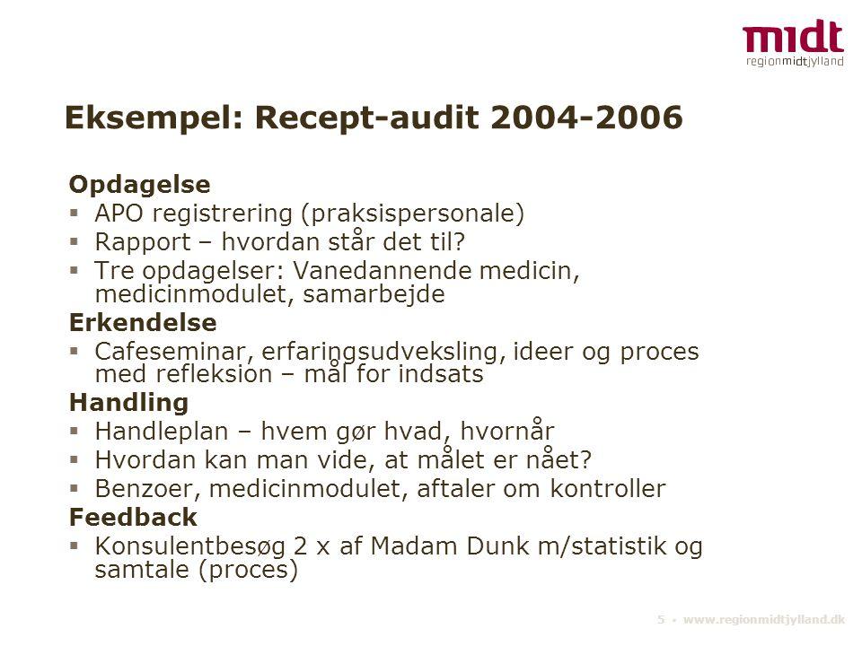 5 ▪ www.regionmidtjylland.dk Eksempel: Recept-audit 2004-2006 Opdagelse  APO registrering (praksispersonale)  Rapport – hvordan står det til.