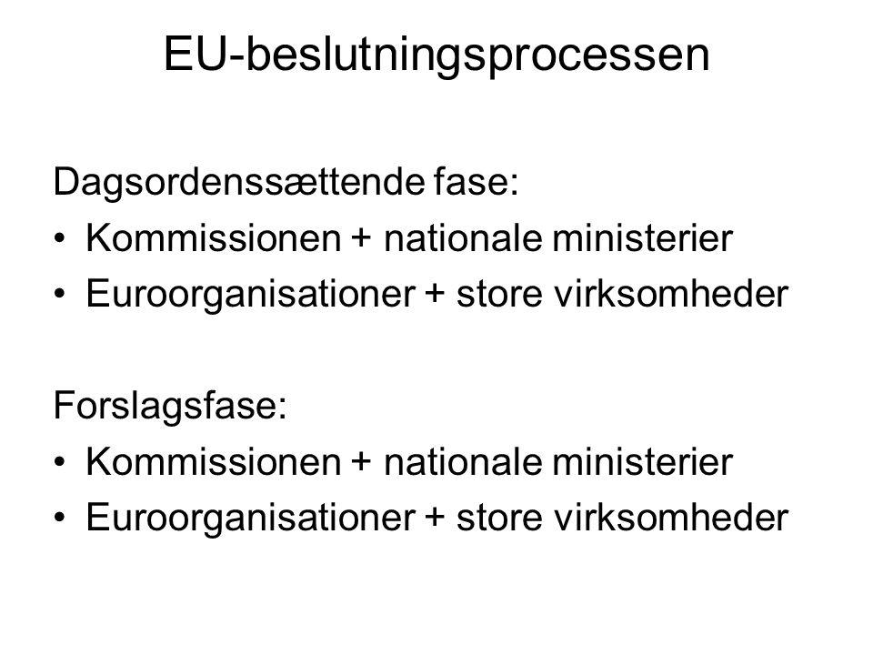 EU-beslutningsprocessen Dagsordenssættende fase: Kommissionen + nationale ministerier Euroorganisationer + store virksomheder Forslagsfase: Kommissionen + nationale ministerier Euroorganisationer + store virksomheder