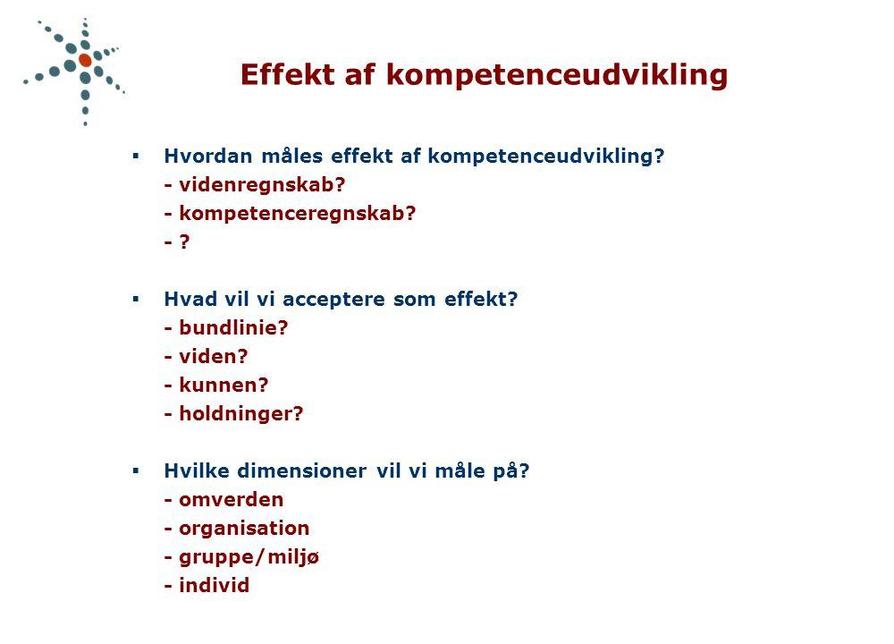 Effekt af kompetenceudvikling  Hvordan måles effekt af kompetenceudvikling.