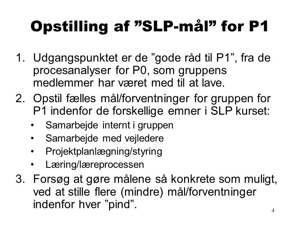 4 Opstilling af SLP-mål for P1 1.Udgangspunktet er de gode råd til P1 , fra de procesanalyser for P0, som gruppens medlemmer har været med til at lave.