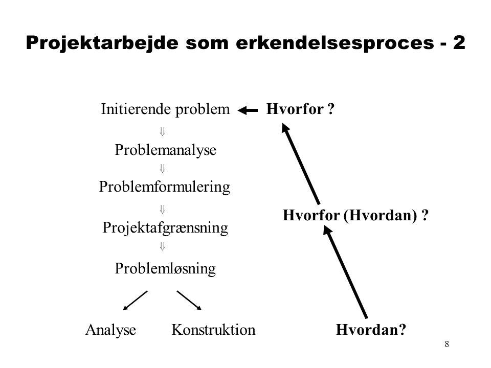 8 Initierende problemHvorfor . Problemanalyse  Problemformulering Hvorfor (Hvordan) .