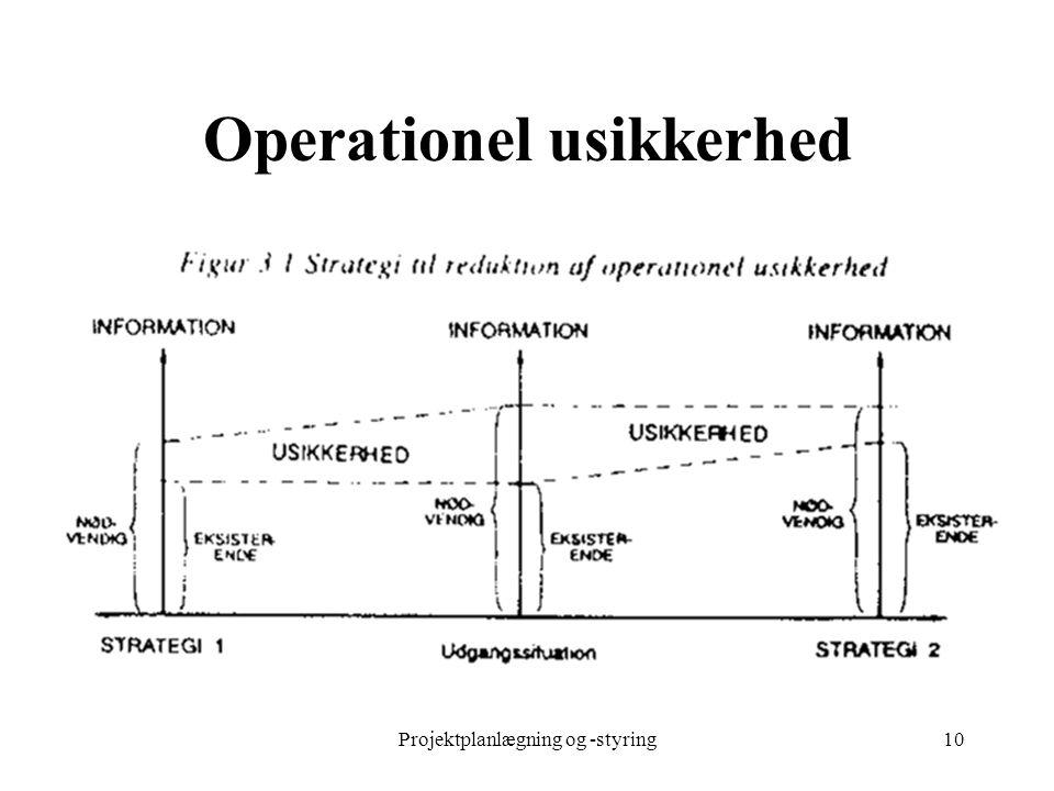 Projektplanlægning og -styring10 Operationel usikkerhed