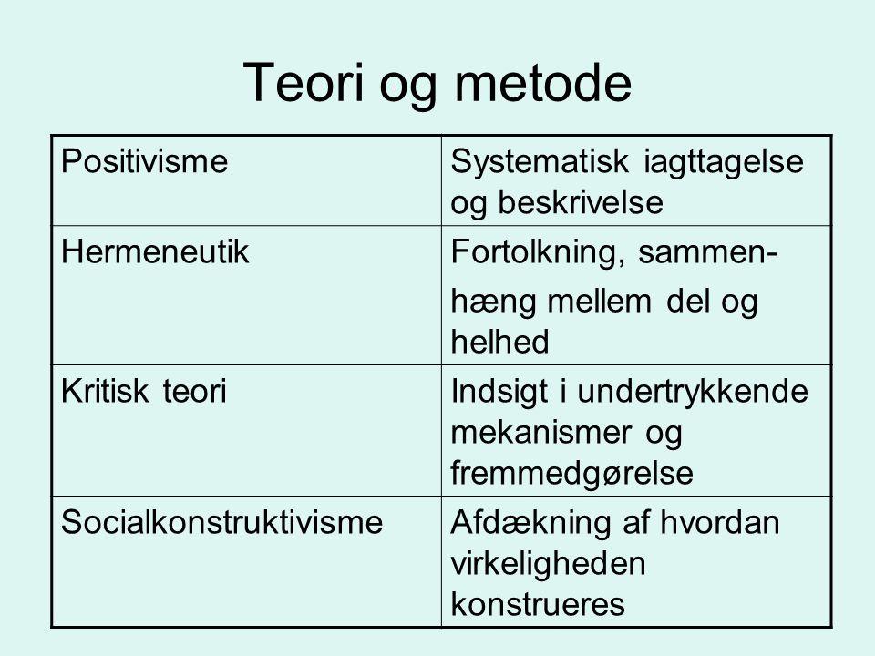Teori og metode PositivismeSystematisk iagttagelse og beskrivelse HermeneutikFortolkning, sammen- hæng mellem del og helhed Kritisk teoriIndsigt i und
