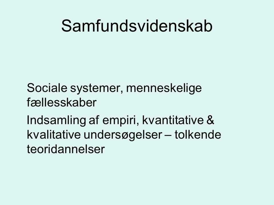 Samfundsvidenskab Sociale systemer, menneskelige fællesskaber Indsamling af empiri, kvantitative & kvalitative undersøgelser – tolkende teoridannelser