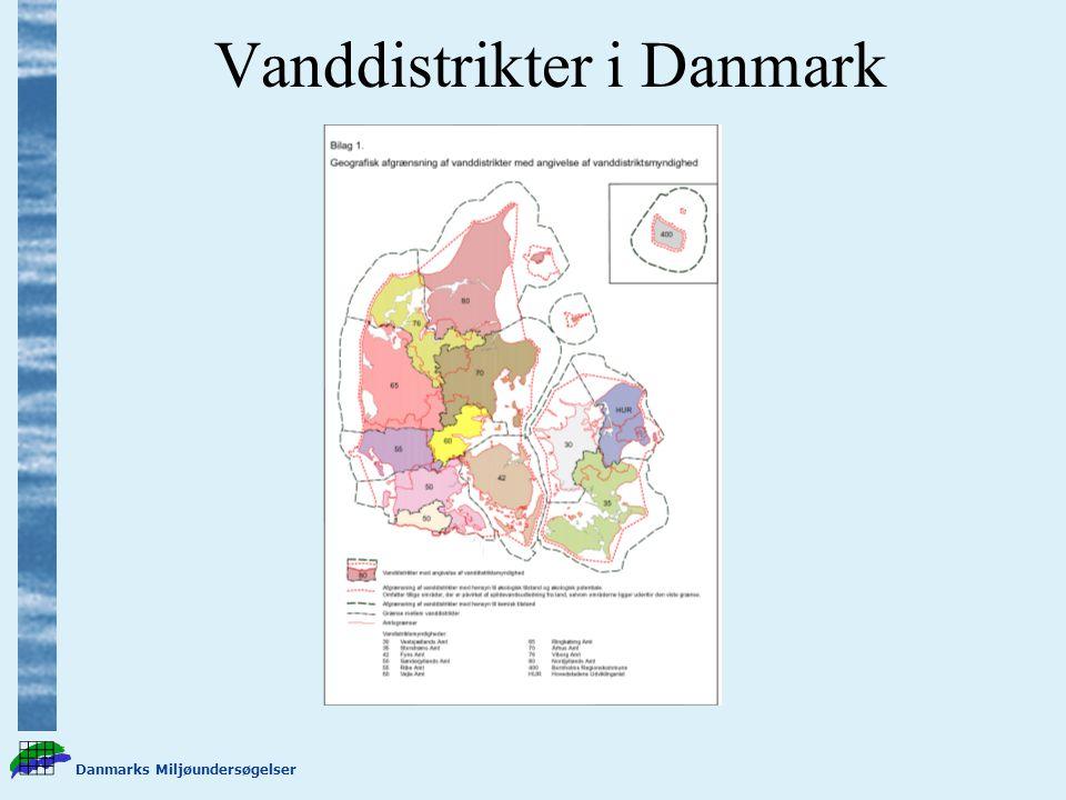Danmarks Miljøundersøgelser Vanddistrikter i Danmark
