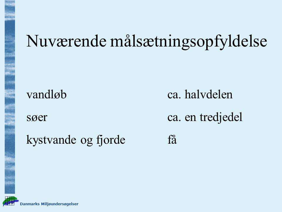 Danmarks Miljøundersøgelser Nuværende målsætningsopfyldelse vandløbca.
