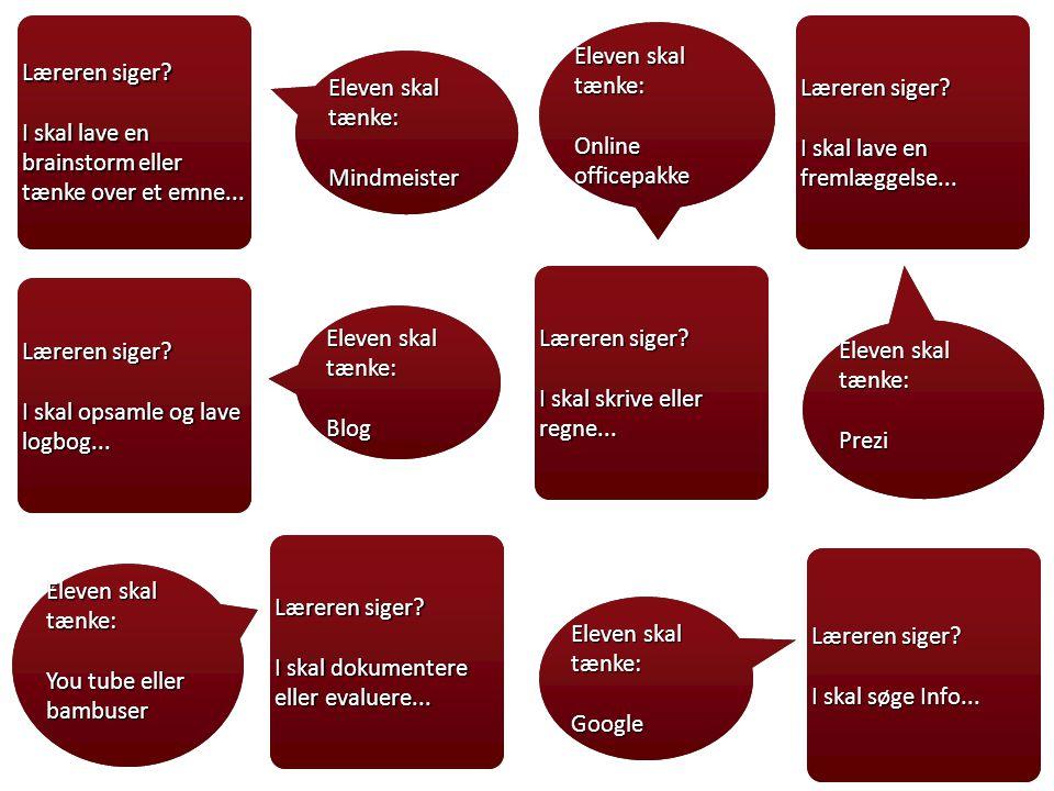 Eleven skal tænke: Blog Blog Læreren siger. I skal lave en brainstorm eller tænke over et emne...