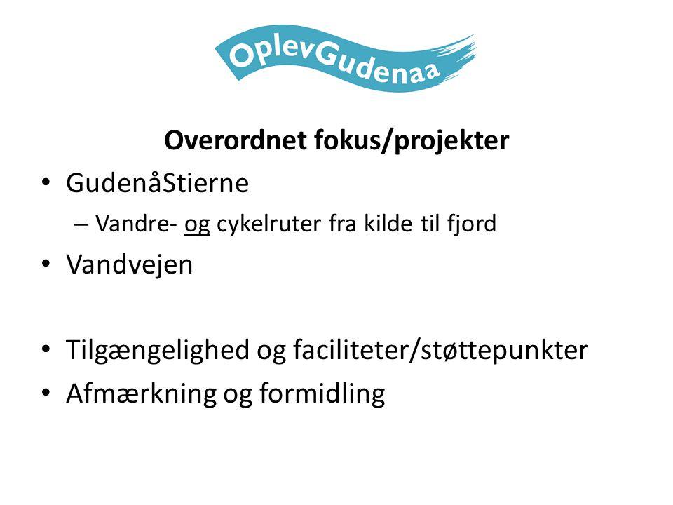 Overordnet fokus/projekter GudenåStierne – Vandre- og cykelruter fra kilde til fjord Vandvejen Tilgængelighed og faciliteter/støttepunkter Afmærkning og formidling