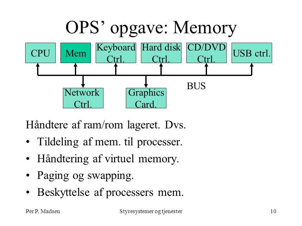 Per P. MadsenStyresystemer og tjenester10 OPS' opgave: Memory CPUMem Keyboard Ctrl.