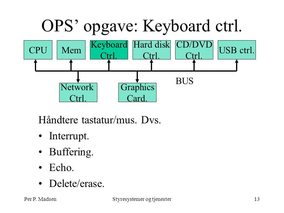 Per P. MadsenStyresystemer og tjenester13 OPS' opgave: Keyboard ctrl.