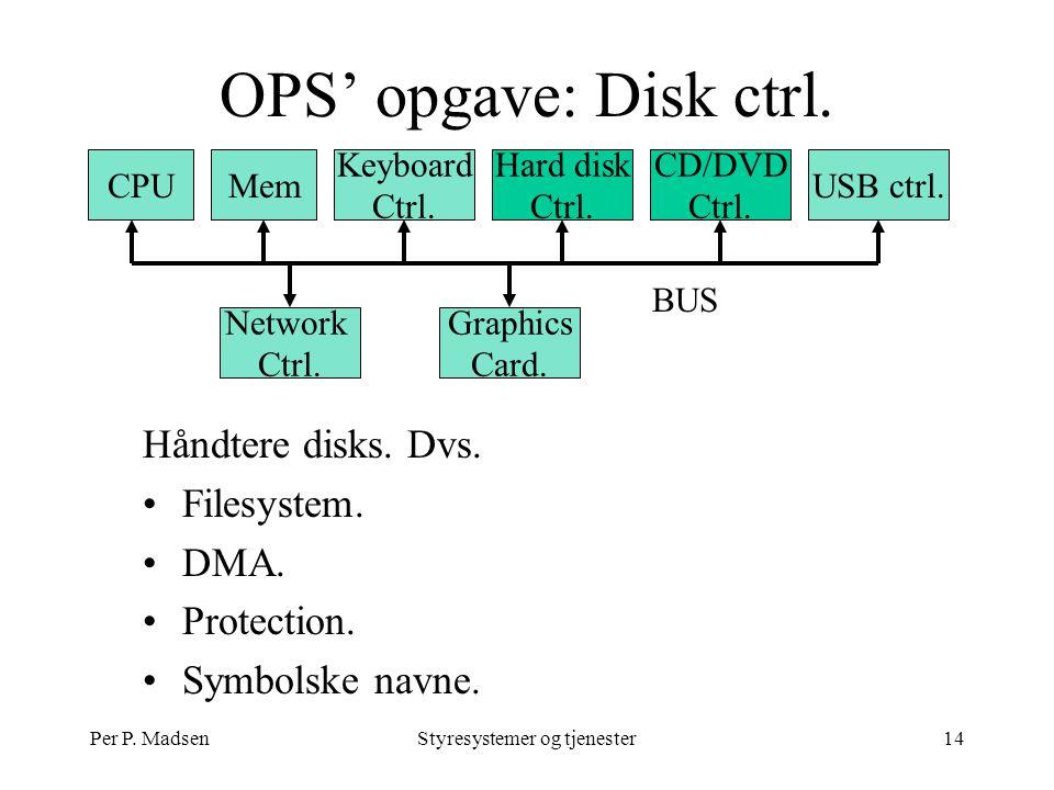 Per P. MadsenStyresystemer og tjenester14 OPS' opgave: Disk ctrl.