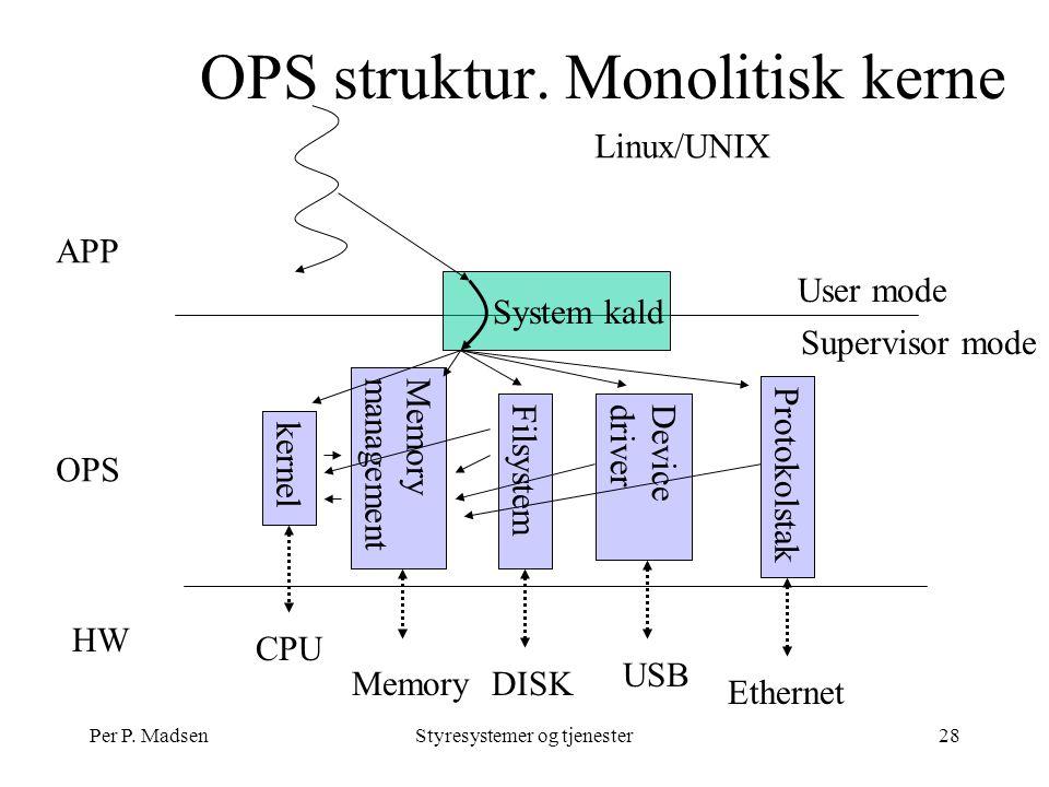 Per P. MadsenStyresystemer og tjenester28 OPS struktur.