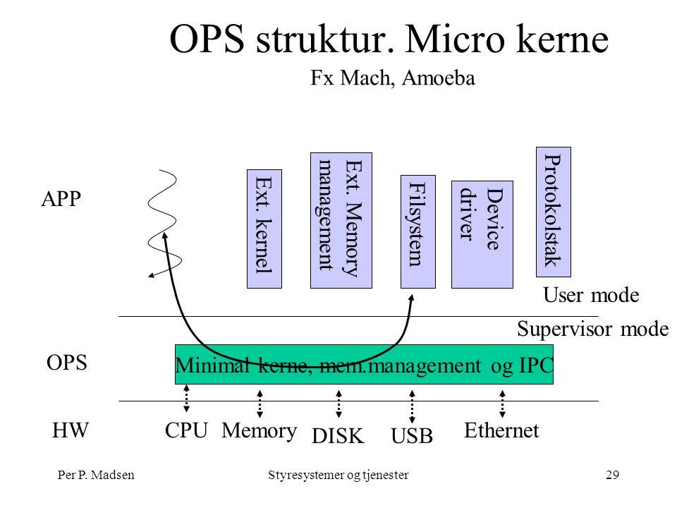 Per P. MadsenStyresystemer og tjenester29 OPS struktur.