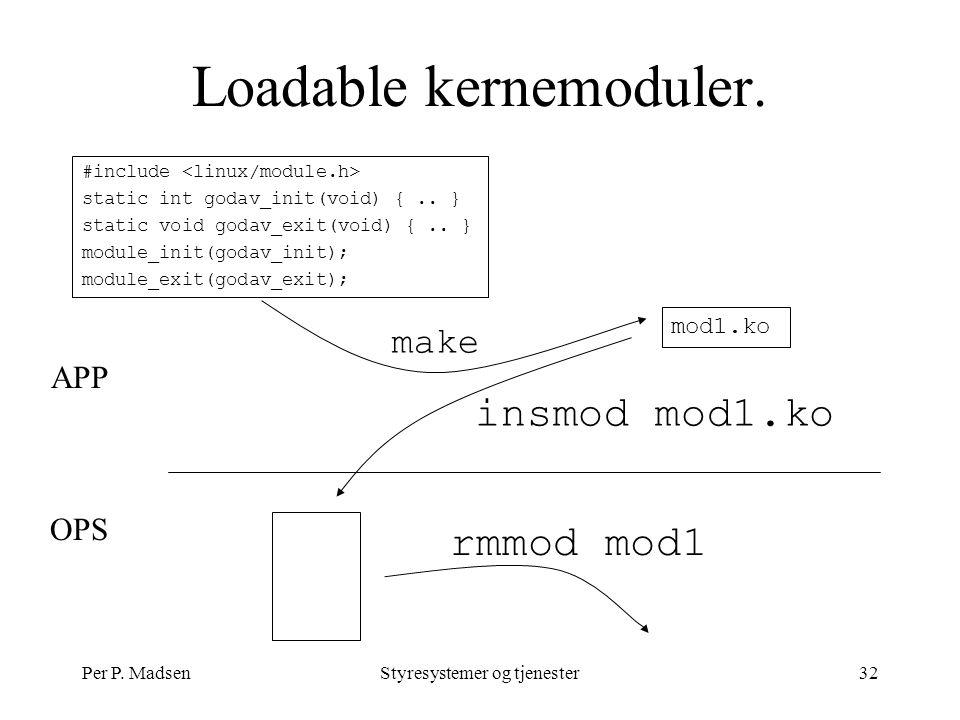 Per P. MadsenStyresystemer og tjenester32 Loadable kernemoduler.