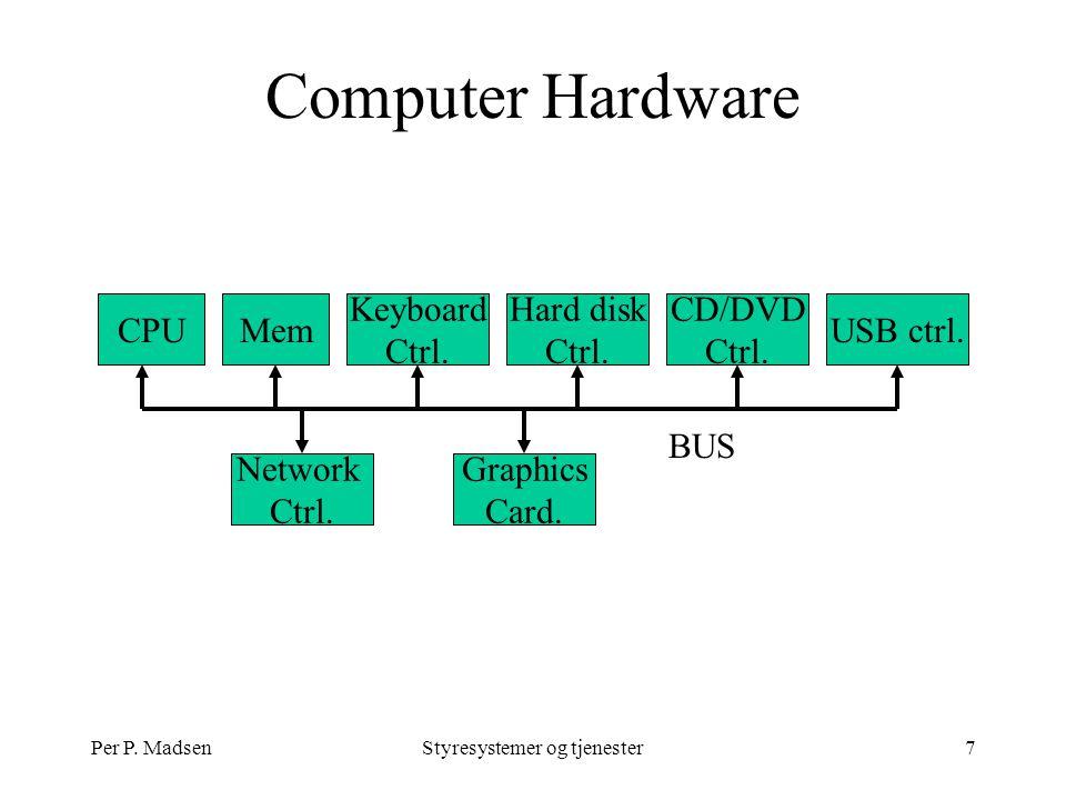 Per P. MadsenStyresystemer og tjenester7 Computer Hardware CPUMem Keyboard Ctrl.
