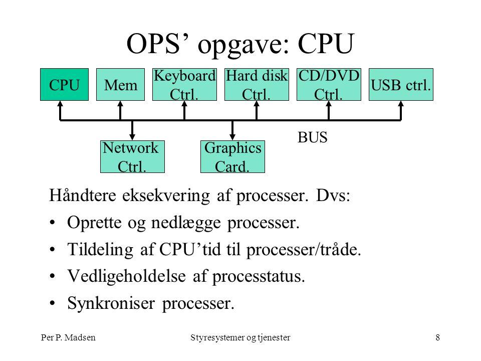 Per P. MadsenStyresystemer og tjenester8 OPS' opgave: CPU CPUMem Keyboard Ctrl.