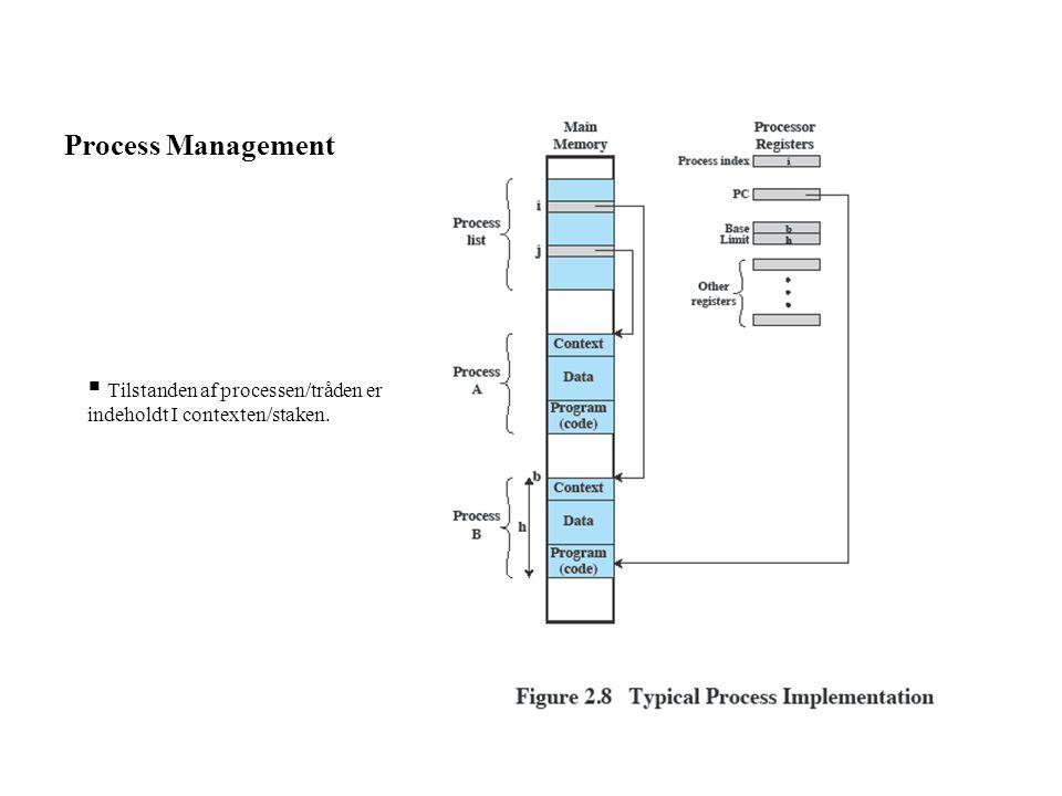 Process Management  Tilstanden af processen/tråden er indeholdt I contexten/staken.
