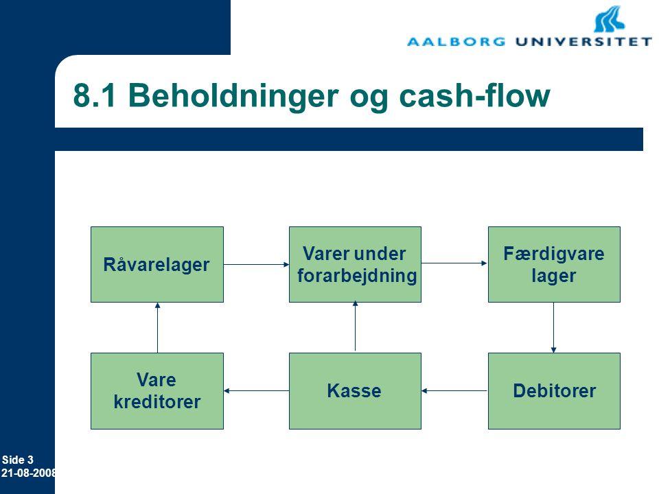 Side 3 21-08-2008 8.1 Beholdninger og cash-flow Råvarelager Vare kreditorer Varer under forarbejdning Kasse Færdigvare lager Debitorer