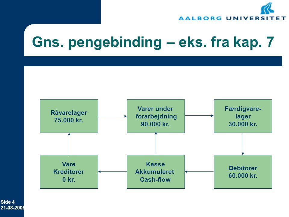 Side 4 21-08-2008 Gns. pengebinding – eks. fra kap.