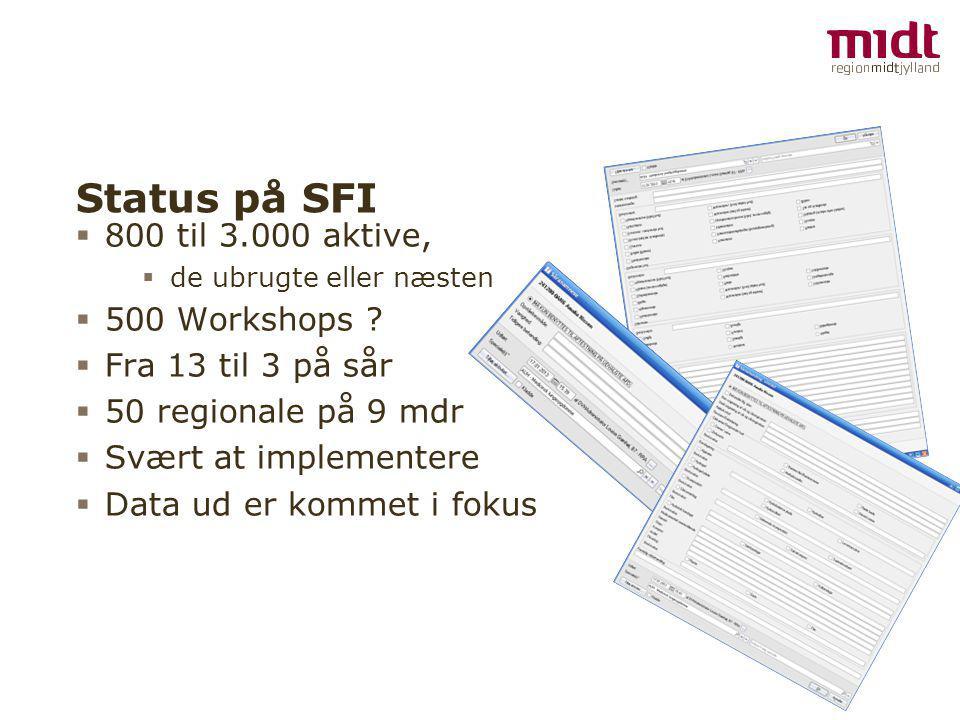 Status på SFI  800 til 3.000 aktive,  de ubrugte eller næsten  500 Workshops .