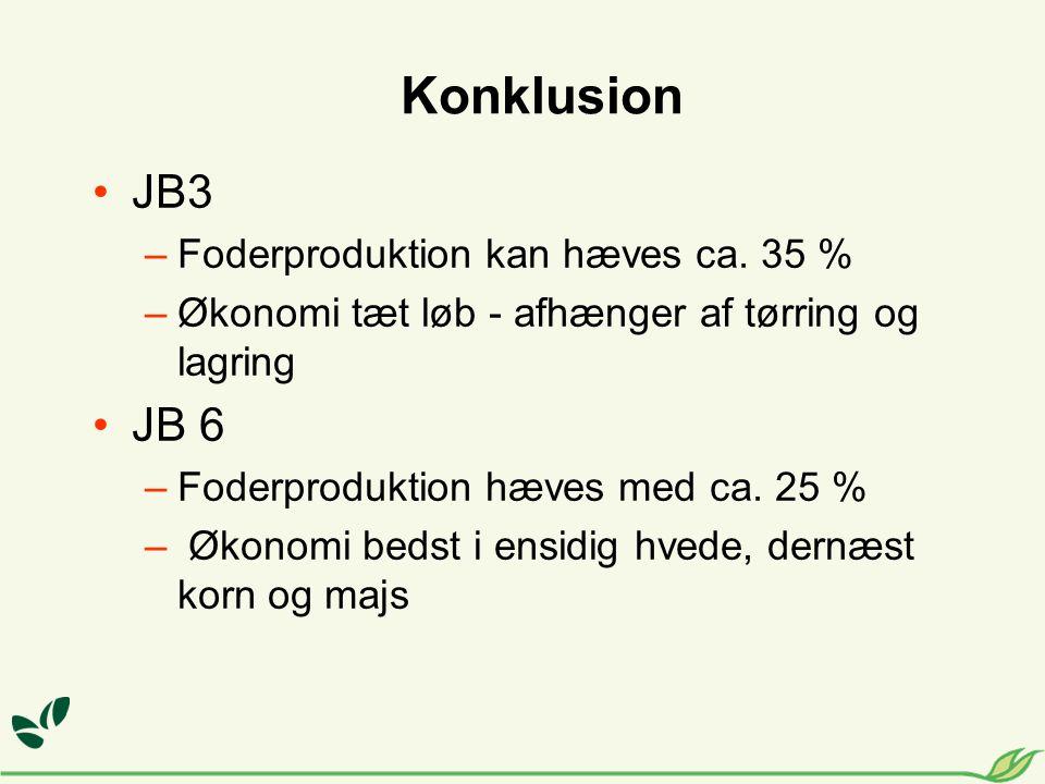 Konklusion JB3 –Foderproduktion kan hæves ca.